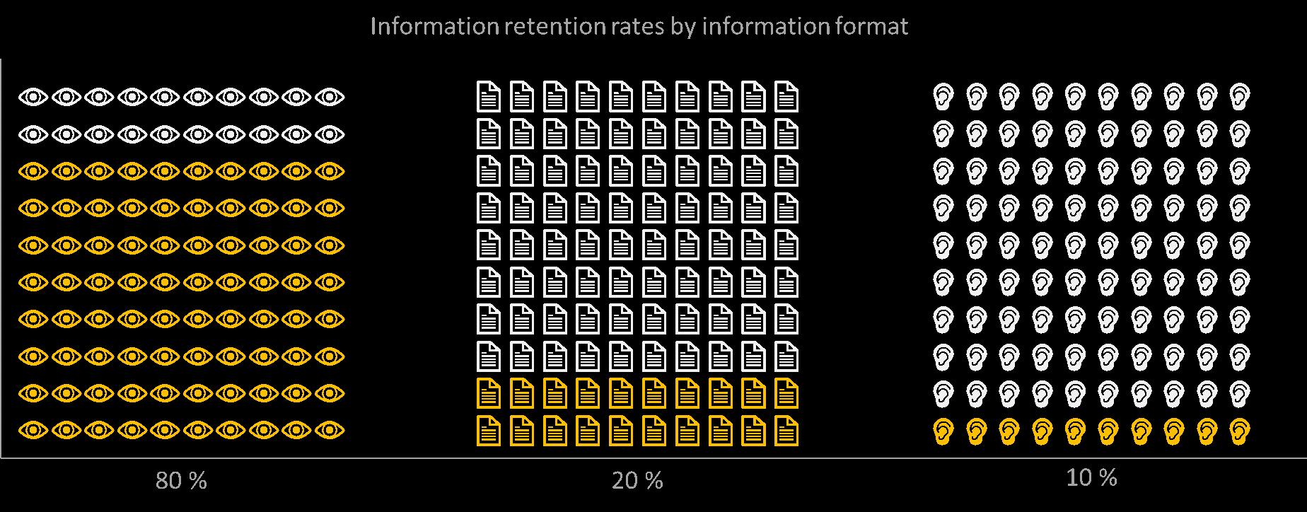 Petr Visualization 1